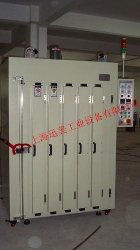 纺织行业多门万博体育手机登录注册 XM-KX-0031